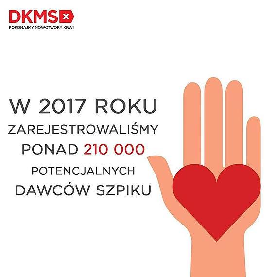 1 111 szans na nowe życie – Fundacja DKMS podsumowuje 2017 rok