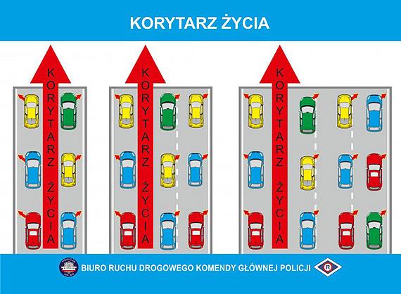 Zmiany w ustawie Prawo o ruchu drogowym